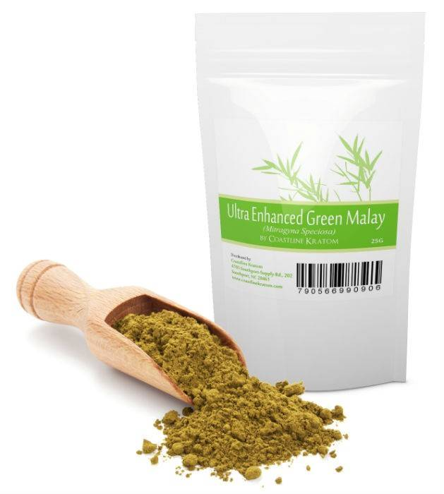 Coastline Kratom's Ultra Enhanced Green Malay